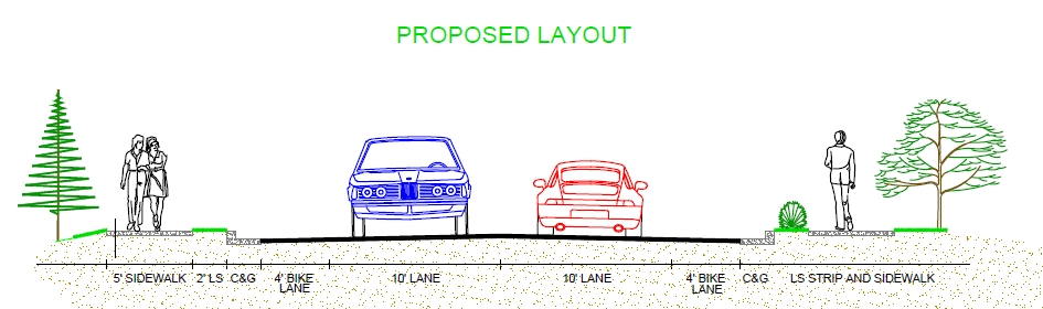 2010 Tilly Mill Proposed Layout