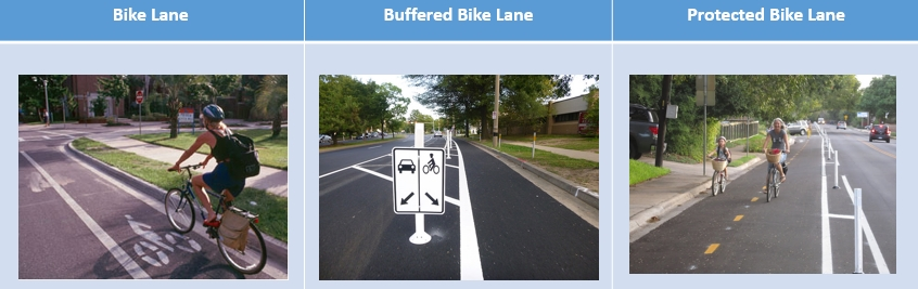 Bike Lanes to Cycle Track