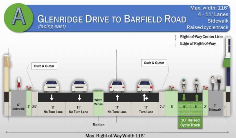 Glenridge to Barfield